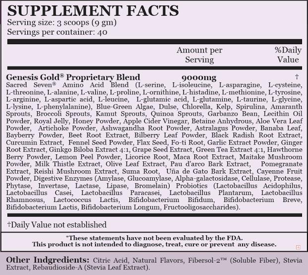 GG Supplement facts