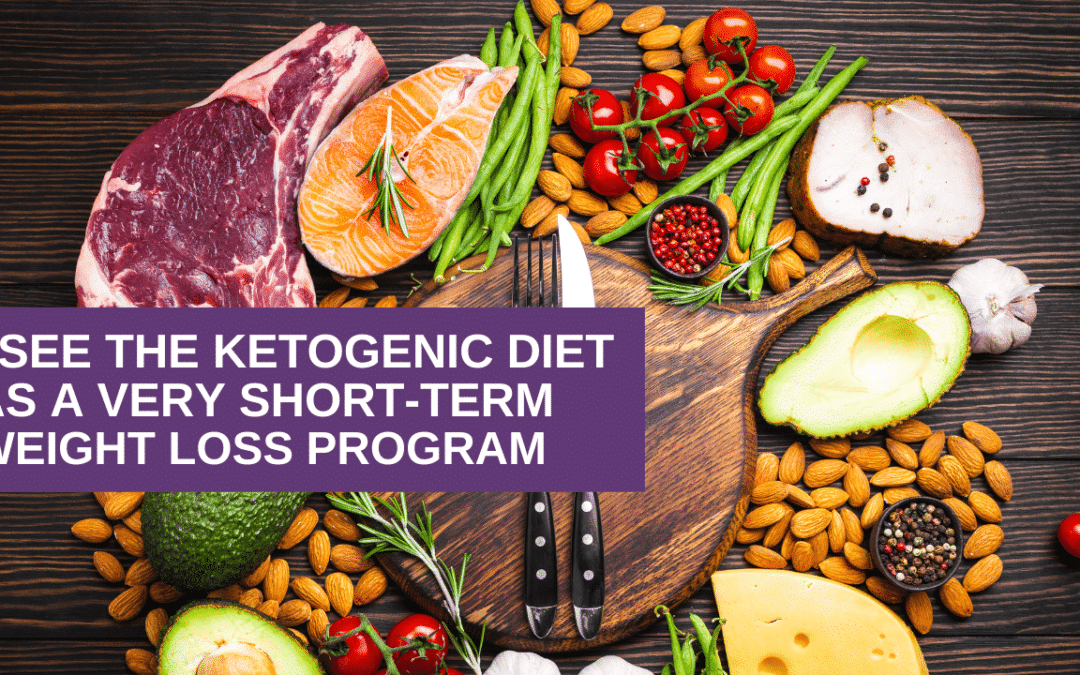 Is Keto Diet Healthy? | Ketogenic Diet Effects